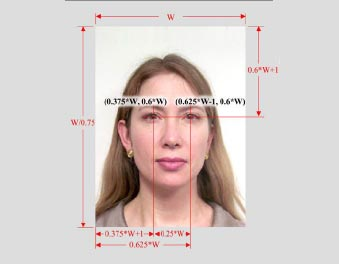 Aureus Image Analysis SDK for Determining Image viability in Facial Recognition Applications